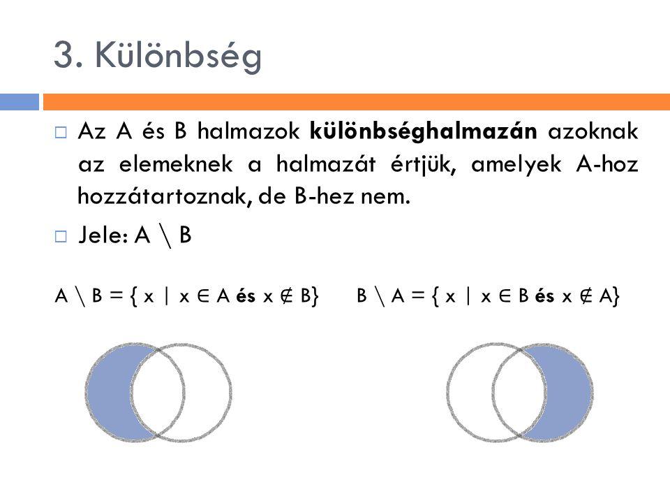 3. Különbség Az A és B halmazok különbséghalmazán azoknak az elemeknek a halmazát értjük, amelyek A-hoz hozzátartoznak, de B-hez nem.