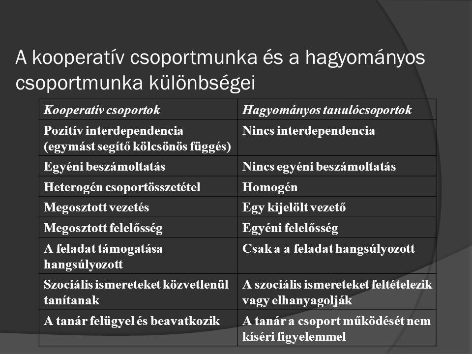 A kooperatív csoportmunka és a hagyományos csoportmunka különbségei
