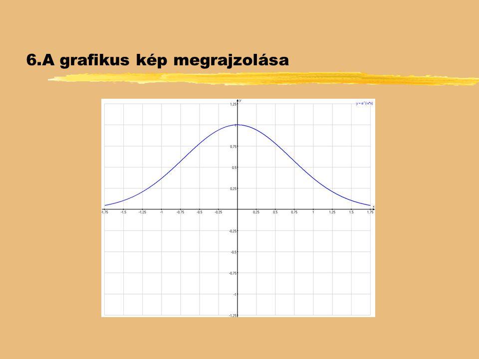 6.A grafikus kép megrajzolása