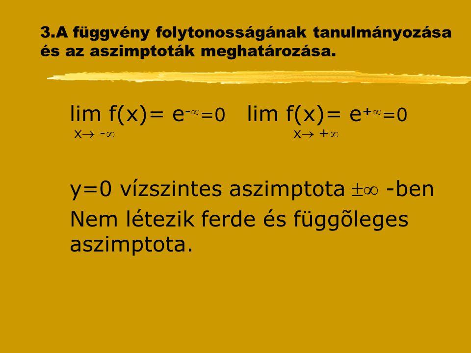 lim f(x)= e-=0 lim f(x)= e+=0