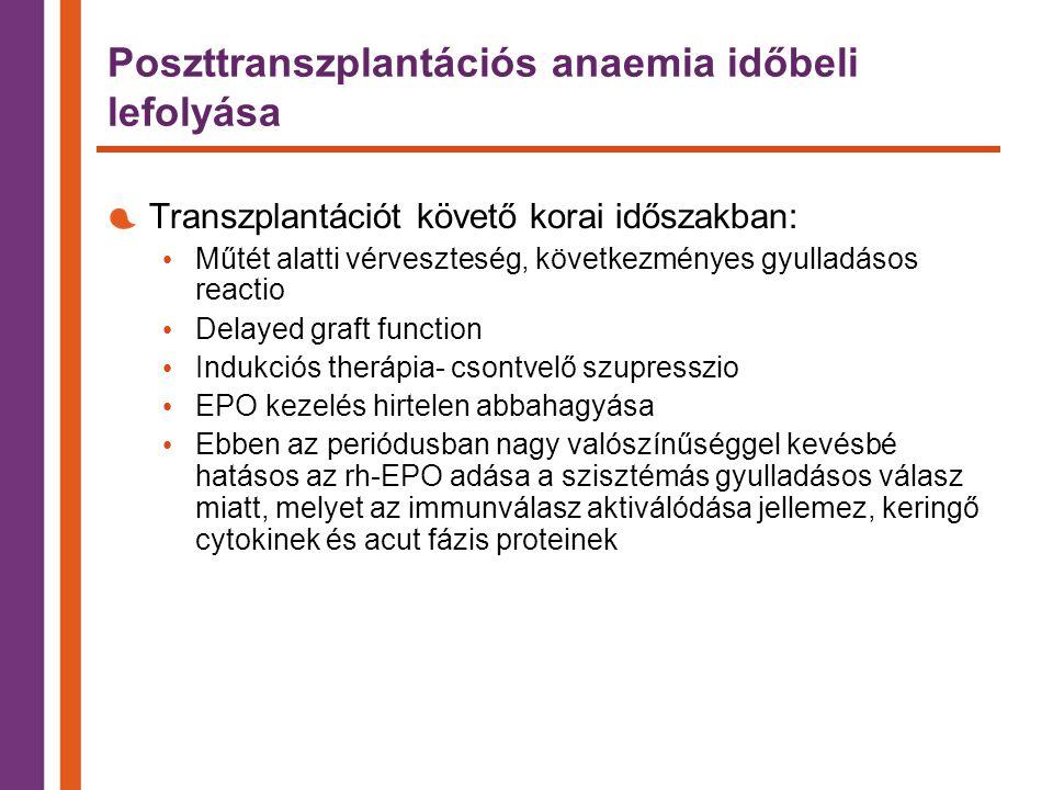 Poszttranszplantációs anaemia időbeli lefolyása