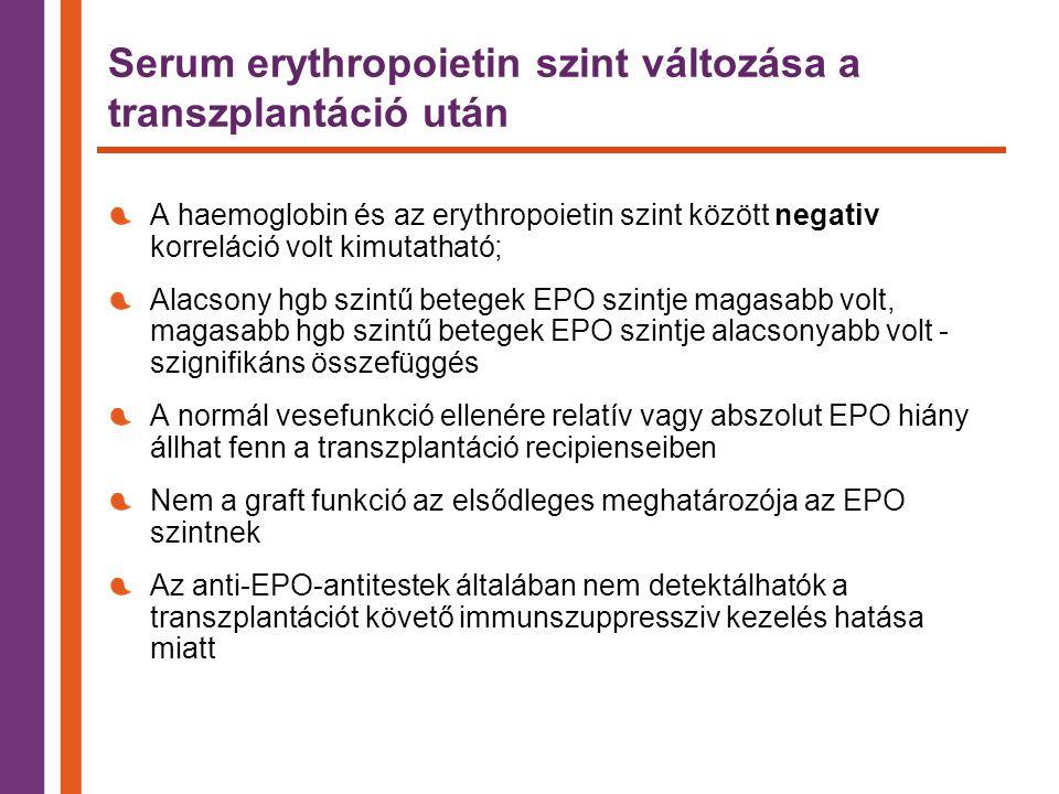 Serum erythropoietin szint változása a transzplantáció után