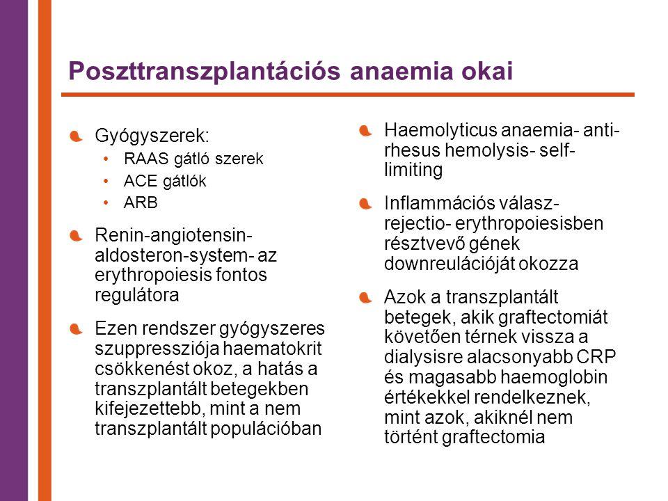 Poszttranszplantációs anaemia okai