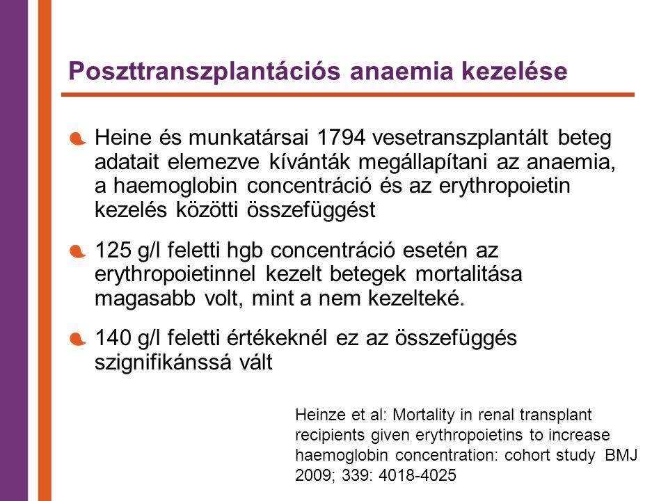 Poszttranszplantációs anaemia kezelése