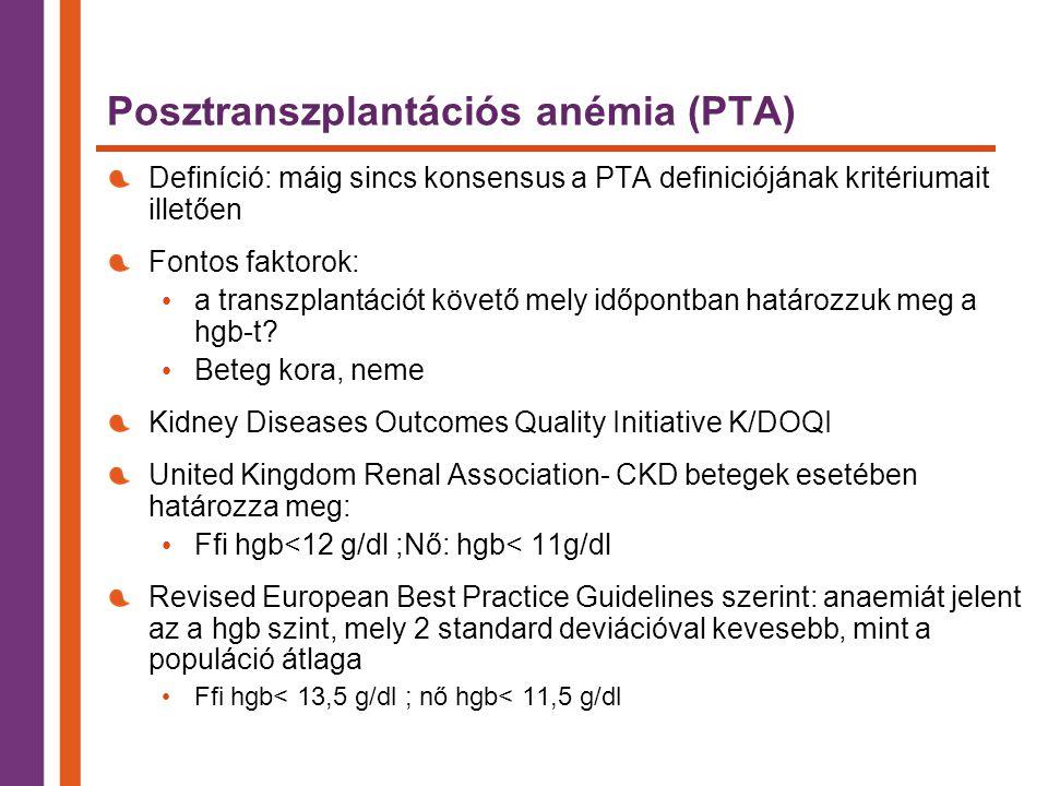 Posztranszplantációs anémia (PTA)