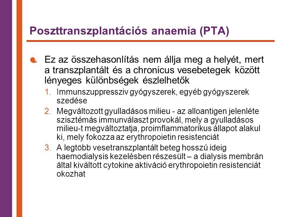 Poszttranszplantációs anaemia (PTA)