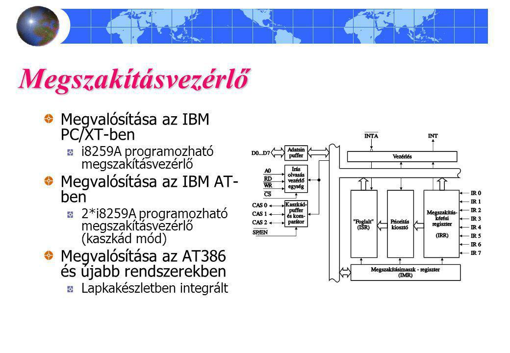 Megszakításvezérlő Megvalósítása az IBM PC/XT-ben