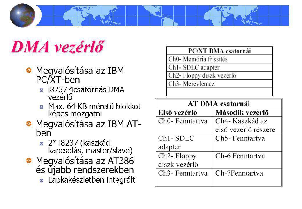DMA vezérlő Megvalósítása az IBM PC/XT-ben Megvalósítása az IBM AT-ben
