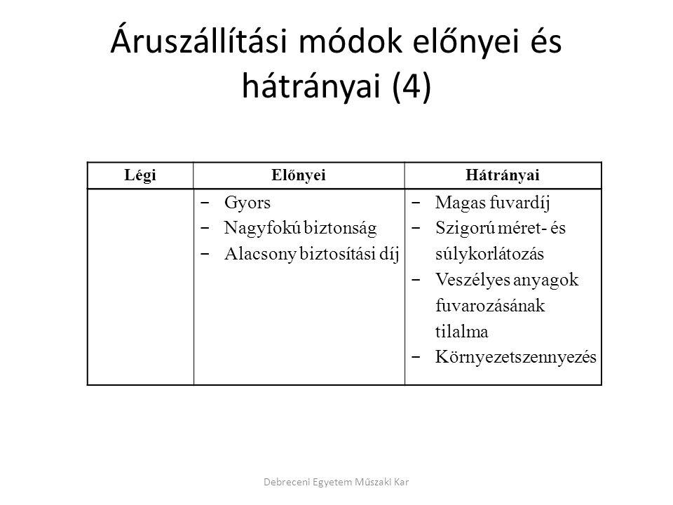 Áruszállítási módok előnyei és hátrányai (4)
