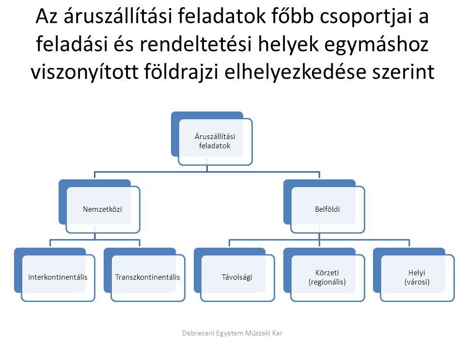 Az áruszállítási feladatok főbb csoportjai a feladási és rendeltetési helyek egymáshoz viszonyított földrajzi elhelyezkedése szerint