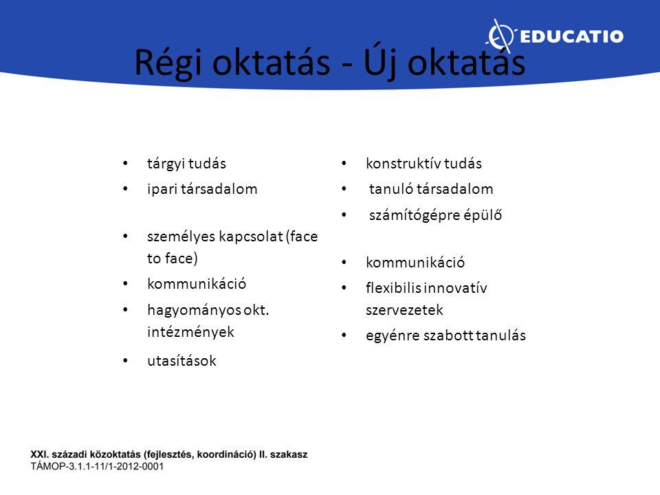 Régi oktatás - Új oktatás