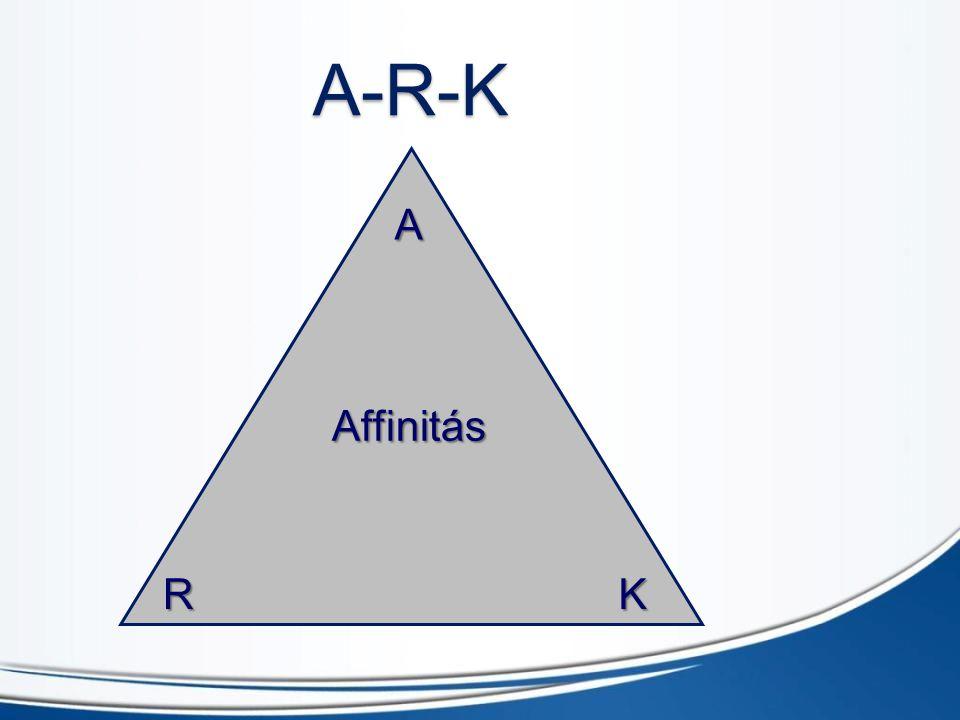 A-R-K A Affinitás R K