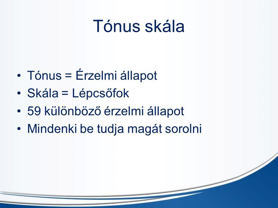 Tónus skála Tónus = Érzelmi állapot Skála = Lépcsőfok