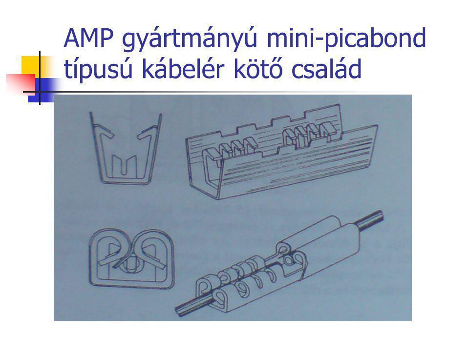 AMP gyártmányú mini-picabond típusú kábelér kötő család