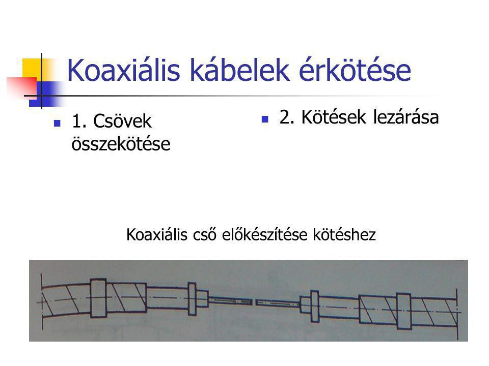 Koaxiális kábelek érkötése