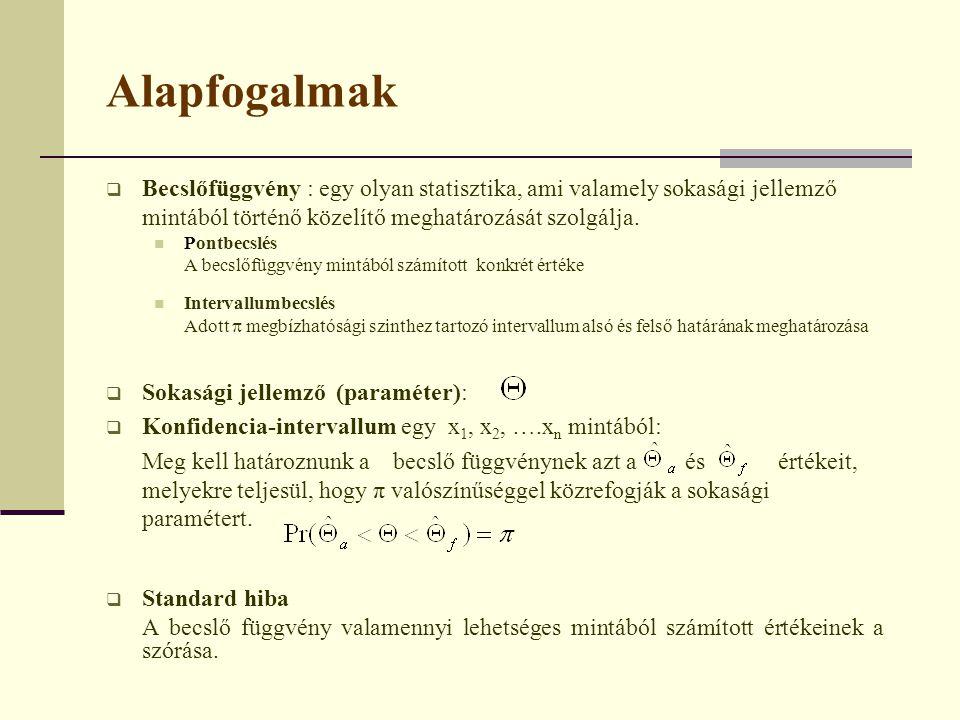 Alapfogalmak Becslőfüggvény : egy olyan statisztika, ami valamely sokasági jellemző mintából történő közelítő meghatározását szolgálja.