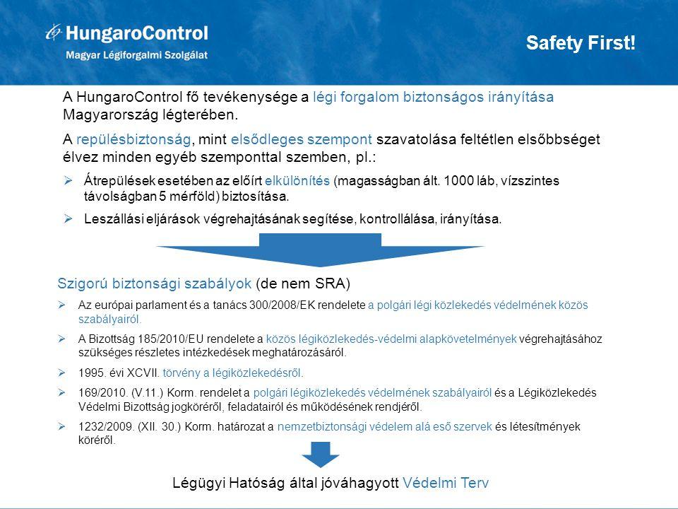 Légügyi Hatóság által jóváhagyott Védelmi Terv