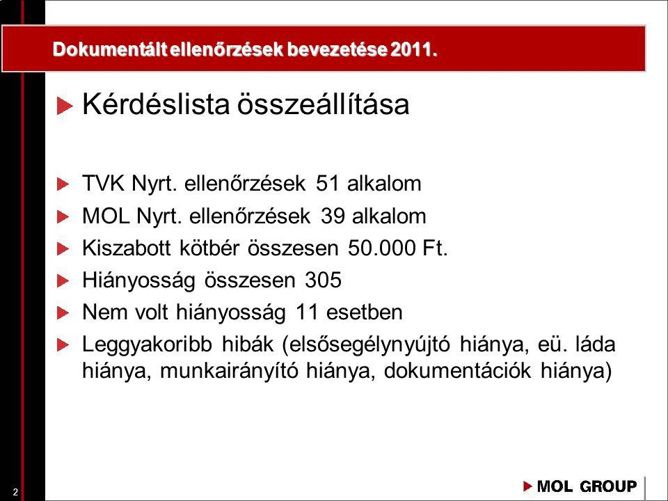 Dokumentált ellenőrzések bevezetése 2011.