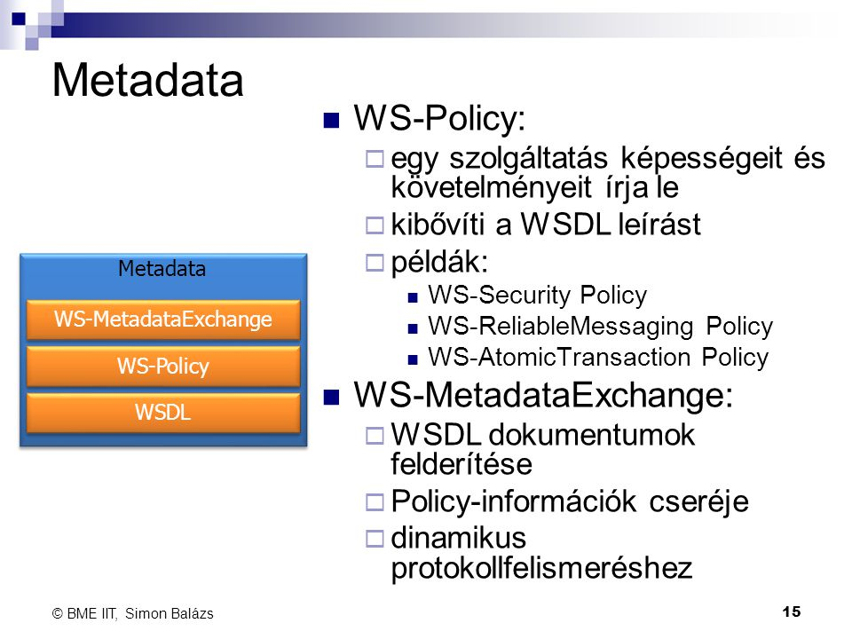 Metadata WS-Policy: WS-MetadataExchange: