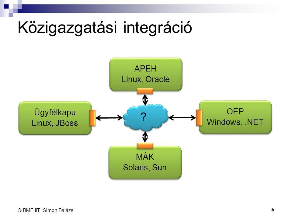 Közigazgatási integráció