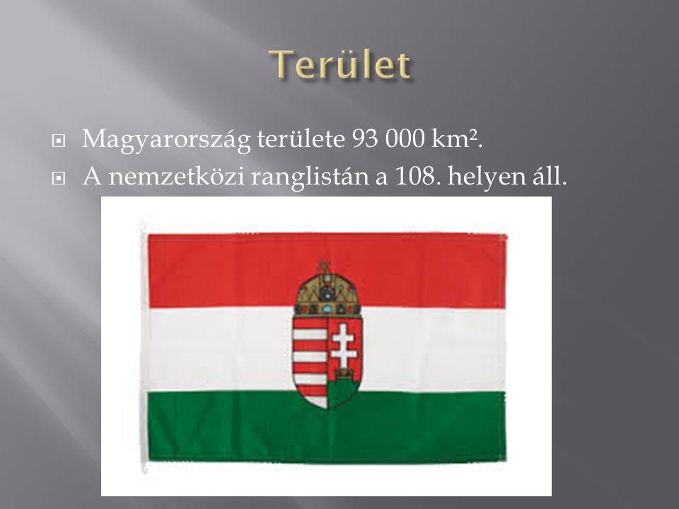 Terület Magyarország területe 93 000 km².