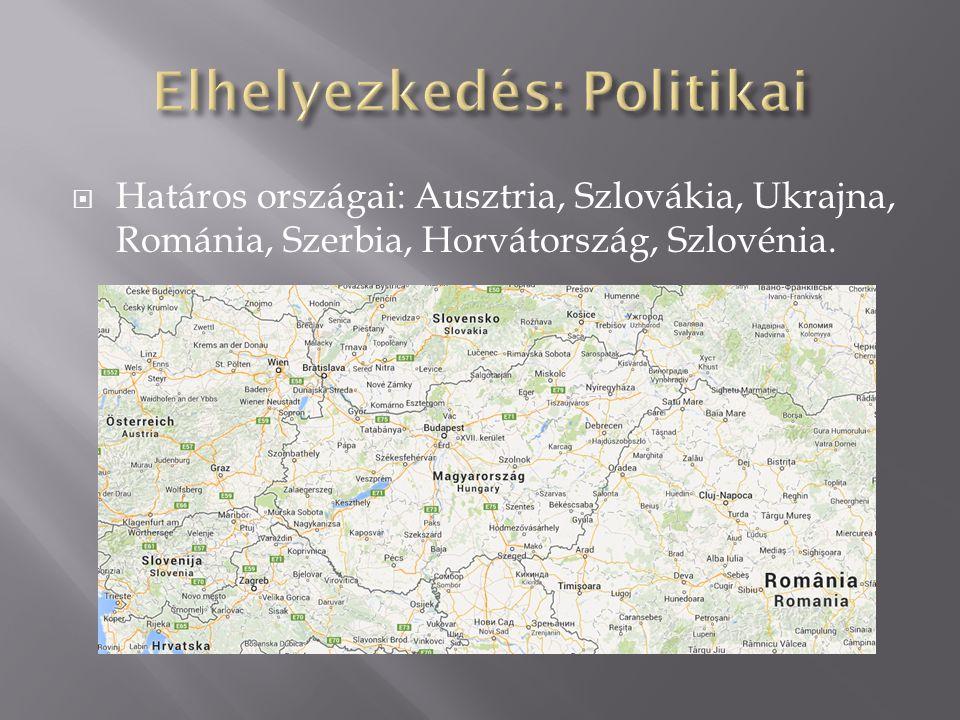 Elhelyezkedés: Politikai