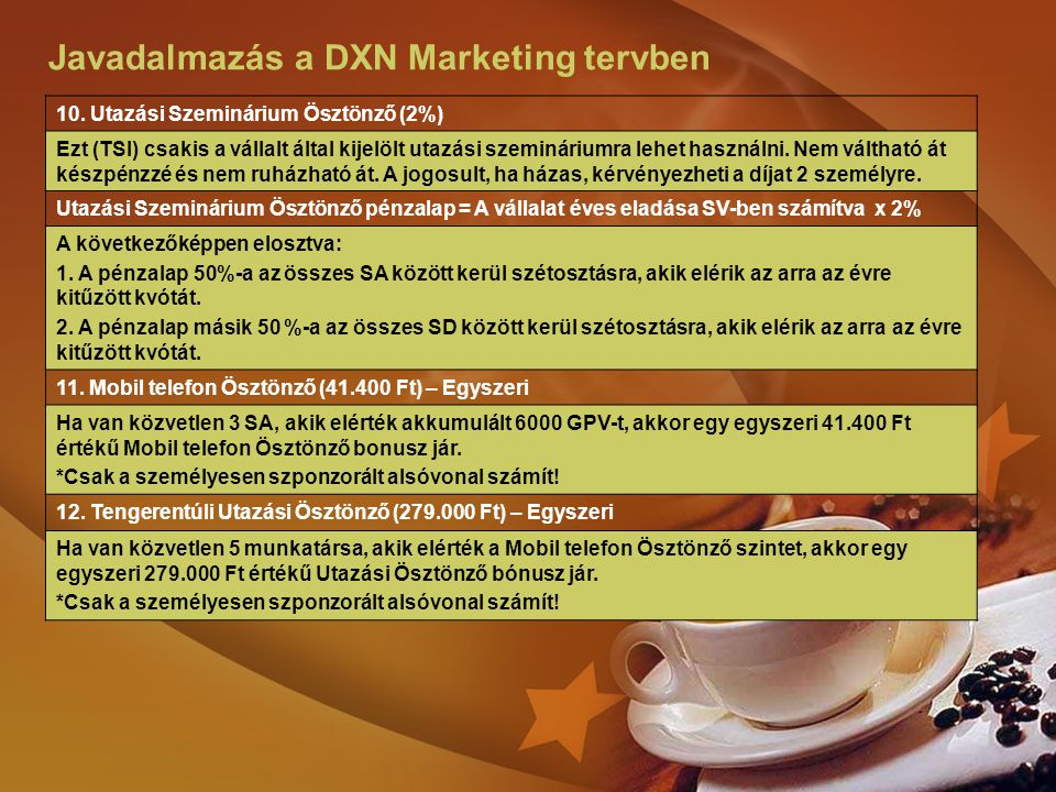 Javadalmazás a DXN Marketing tervben