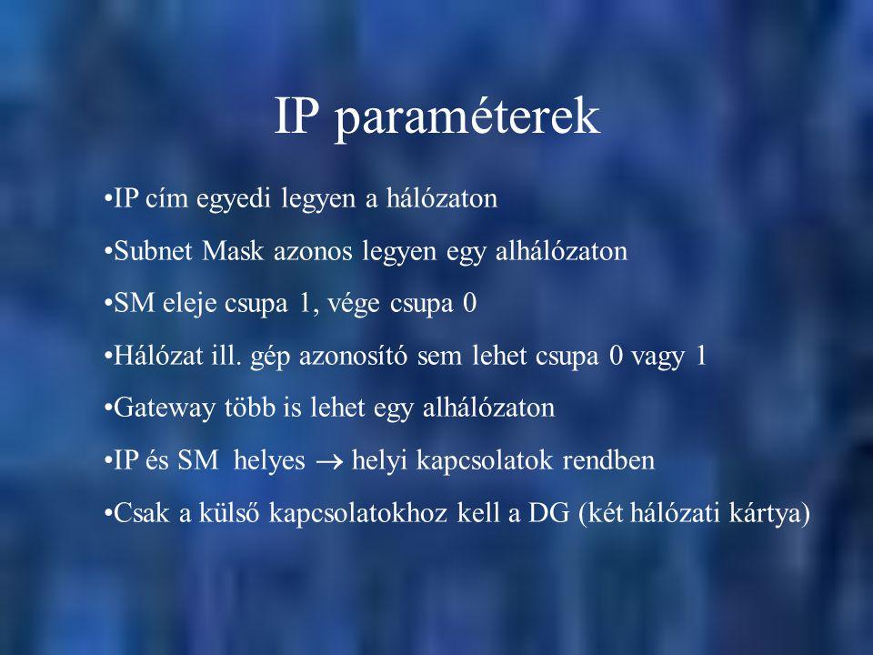 IP paraméterek IP cím egyedi legyen a hálózaton