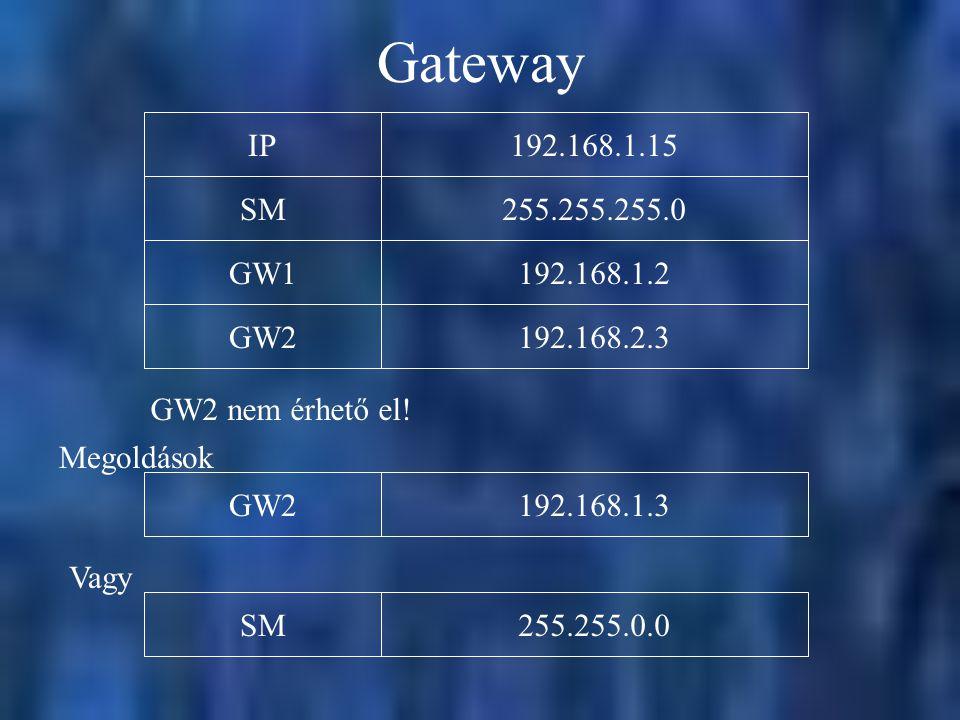 Gateway 192.168.1.15. IP. 255.255.255.0. SM. 192.168.1.2. GW1. 192.168.2.3. GW2. GW2 nem érhető el!