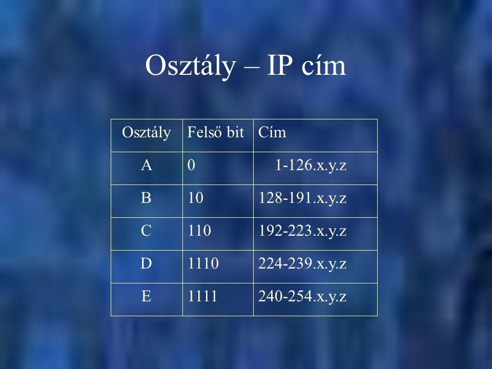 Osztály – IP cím Cím Felső bit Osztály 1-126.x.y.z A 128-191.x.y.z 10