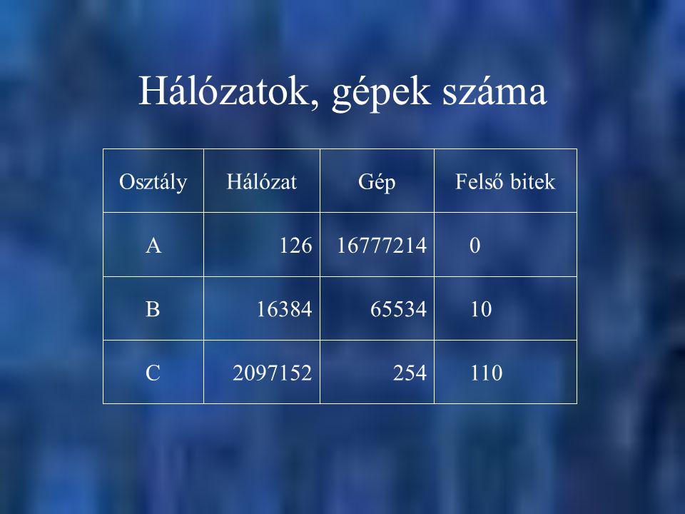 Hálózatok, gépek száma Felső bitek Gép Hálózat Osztály 16777214 126 A