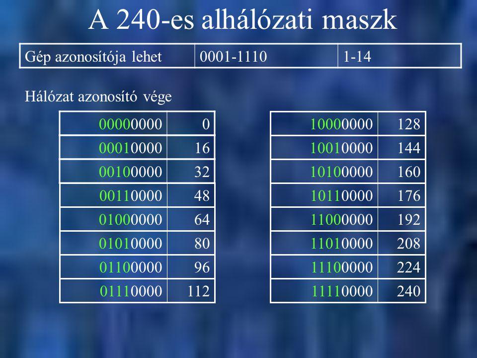 A 240-es alhálózati maszk Gép azonosítója lehet 0001-1110 1-14