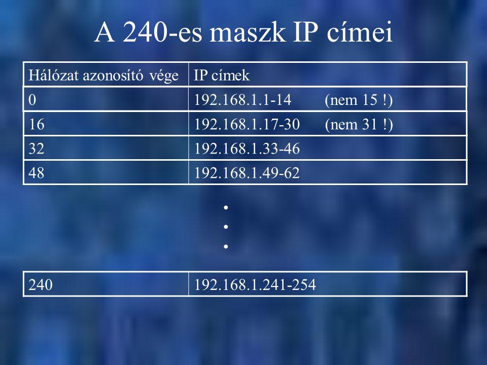 A 240-es maszk IP címei Hálózat azonosító vége IP címek