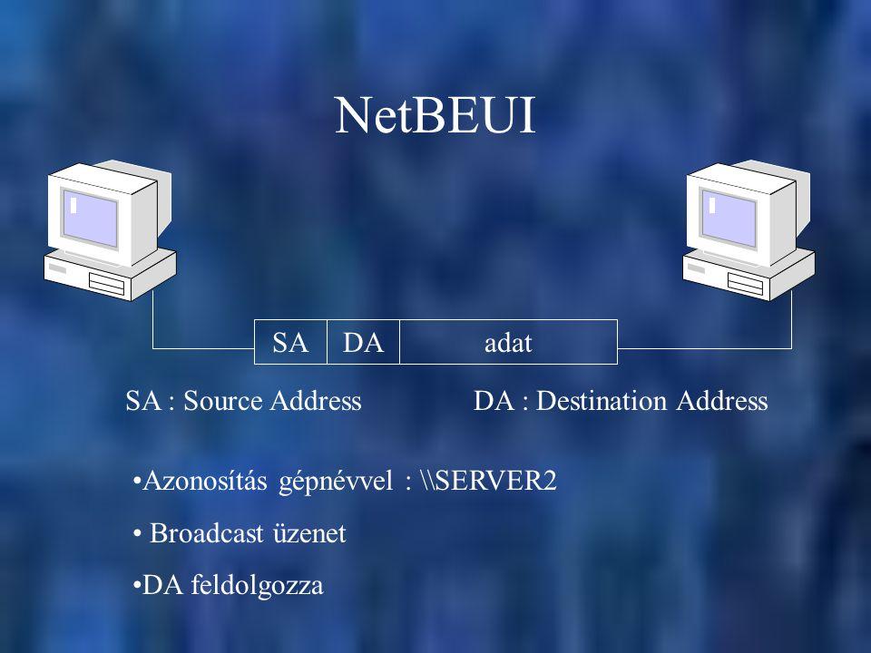 NetBEUI DA SA adat SA : Source Address DA : Destination Address