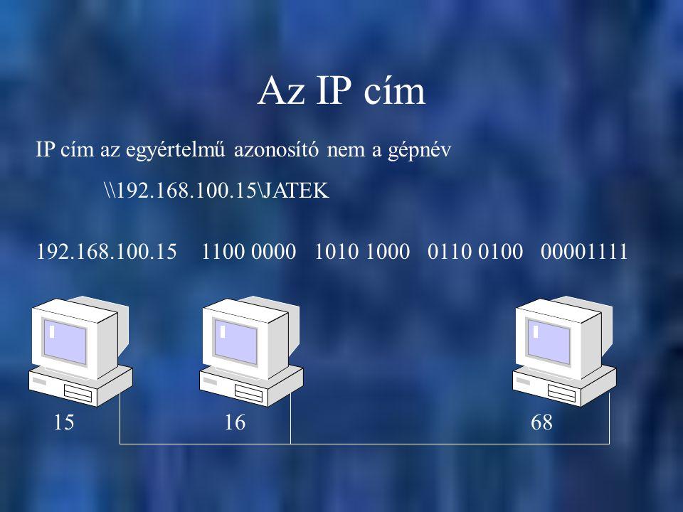 Az IP cím IP cím az egyértelmű azonosító nem a gépnév