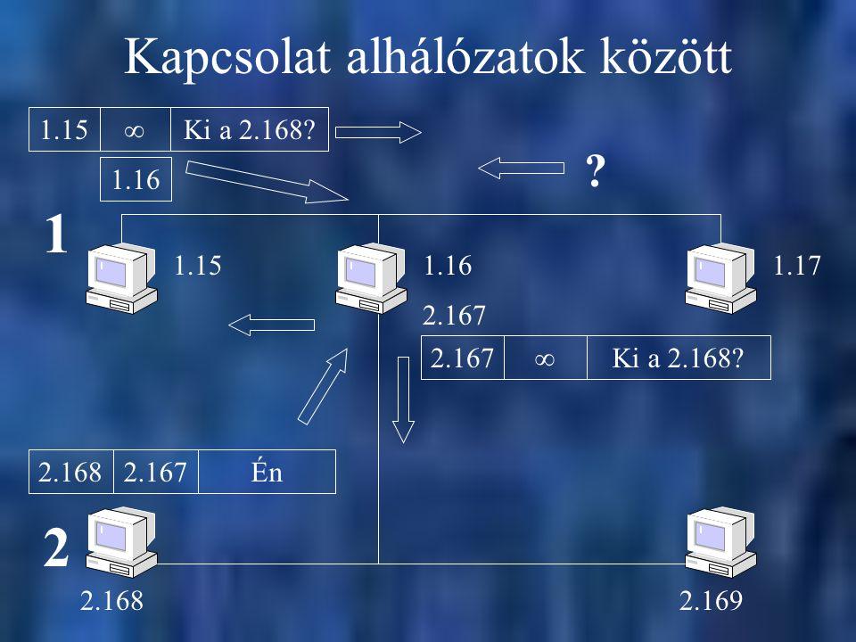 Kapcsolat alhálózatok között