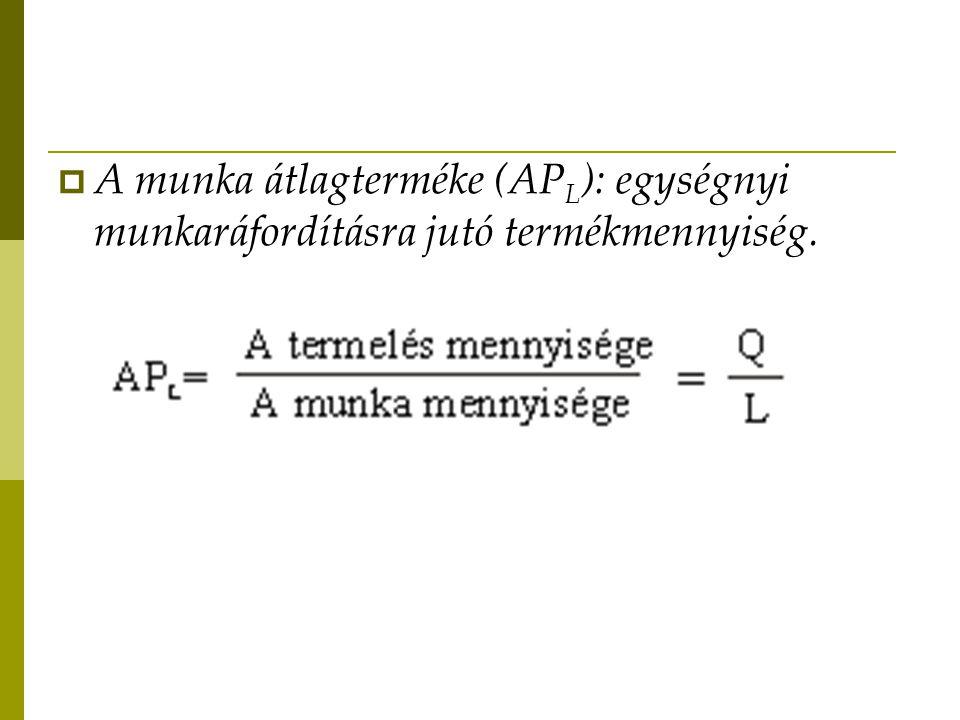 A munka átlagterméke (APL): egységnyi munkaráfordításra jutó termékmennyiség.