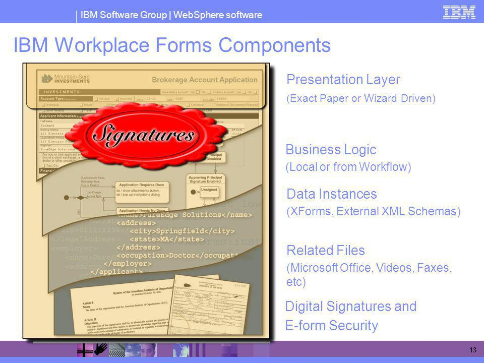 IBM Workplace Forms Components