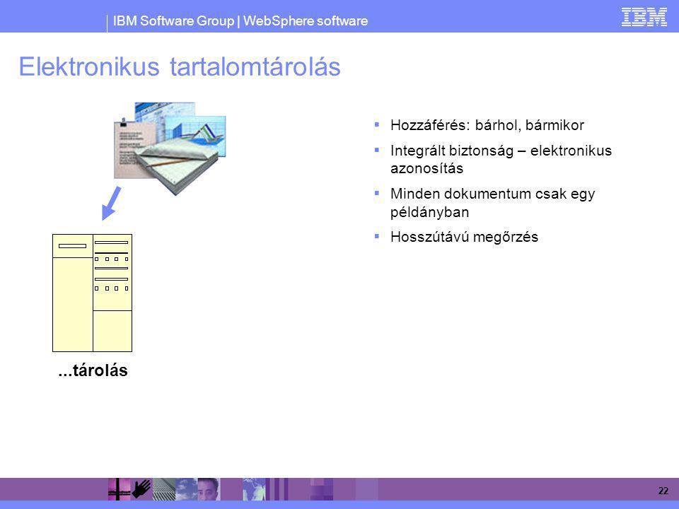 Elektronikus tartalomtárolás