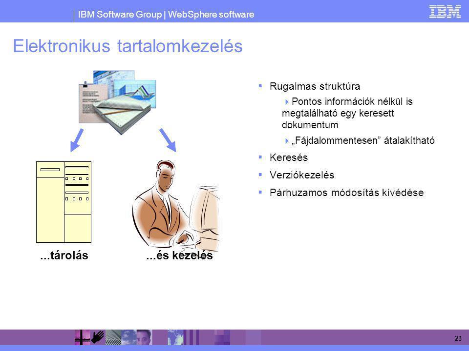 Elektronikus tartalomkezelés