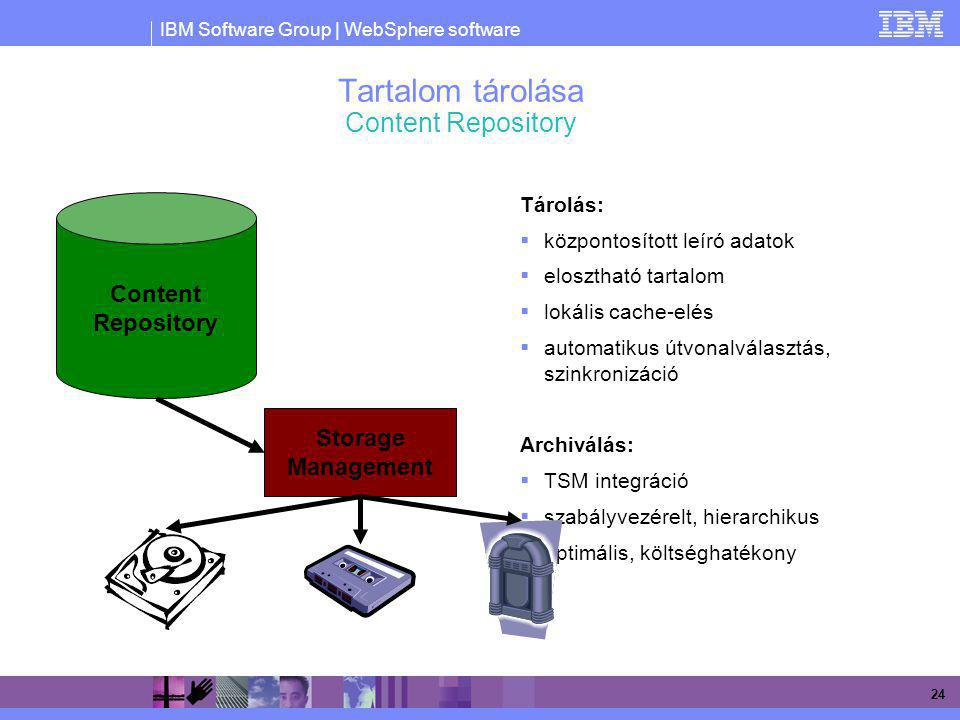 Tartalom tárolása Content Repository