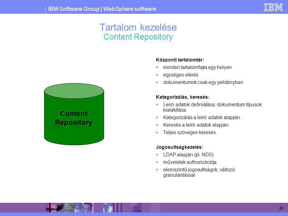 Tartalom kezelése Content Repository