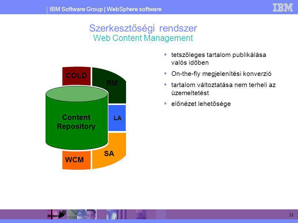 Szerkesztőségi rendszer Web Content Management