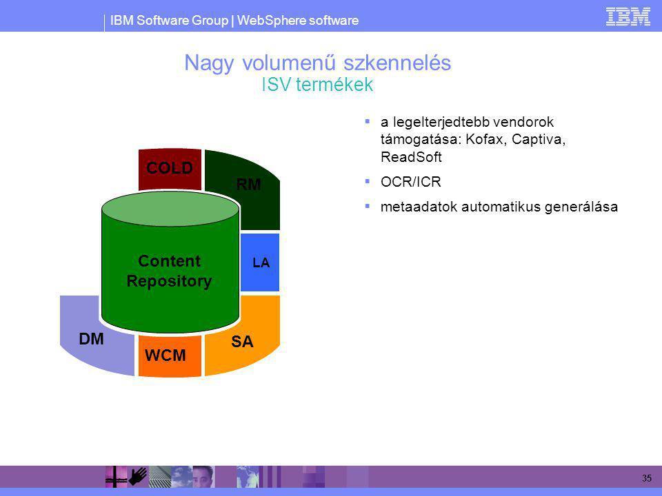 Nagy volumenű szkennelés ISV termékek