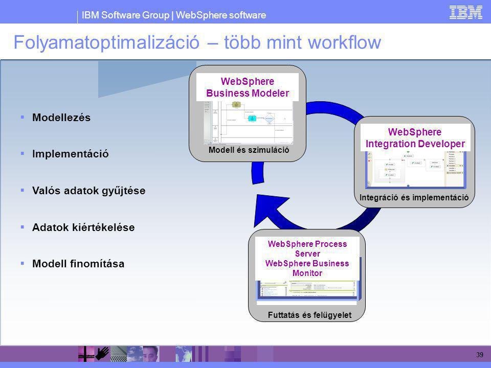Folyamatoptimalizáció – több mint workflow