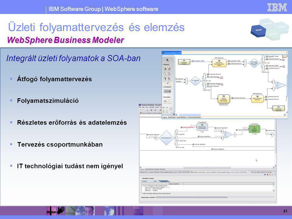 Üzleti folyamattervezés és elemzés