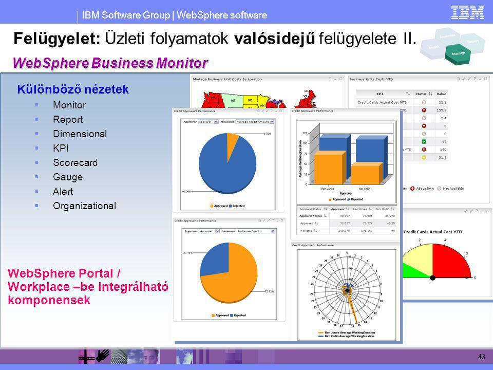 Felügyelet: Üzleti folyamatok valósidejű felügyelete II.