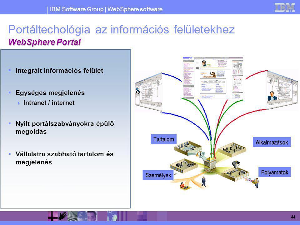 Portáltechológia az információs felületekhez