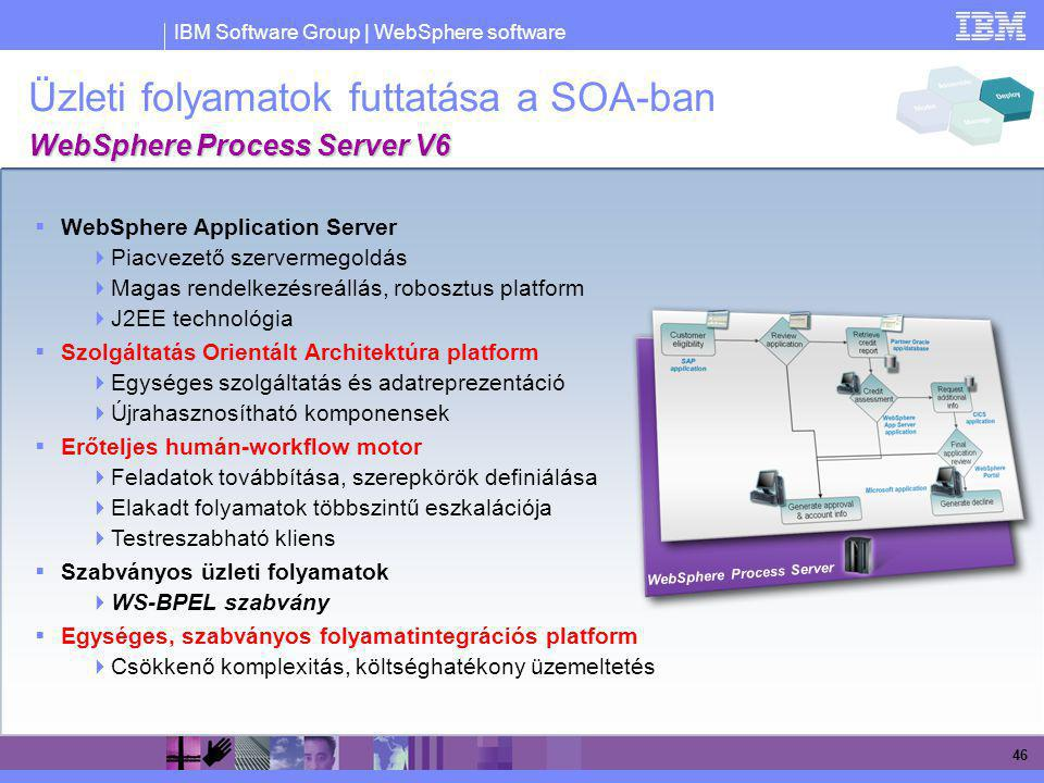 Üzleti folyamatok futtatása a SOA-ban