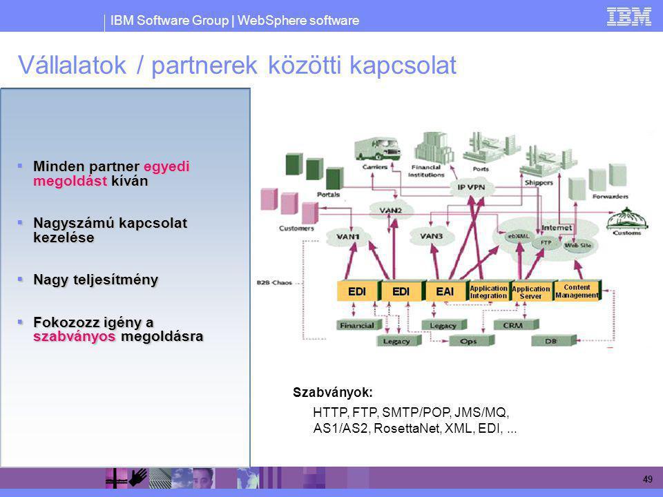 Vállalatok / partnerek közötti kapcsolat